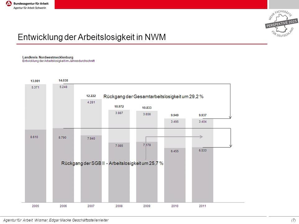 Agentur für Arbeit Wismar, Edgar Macke Geschäftsstellenleiter ( 28 ) Lohnniveau in Mecklenburg-Vorpommern Medianeinkommen in ausgewählten Wirtschaftszweigen