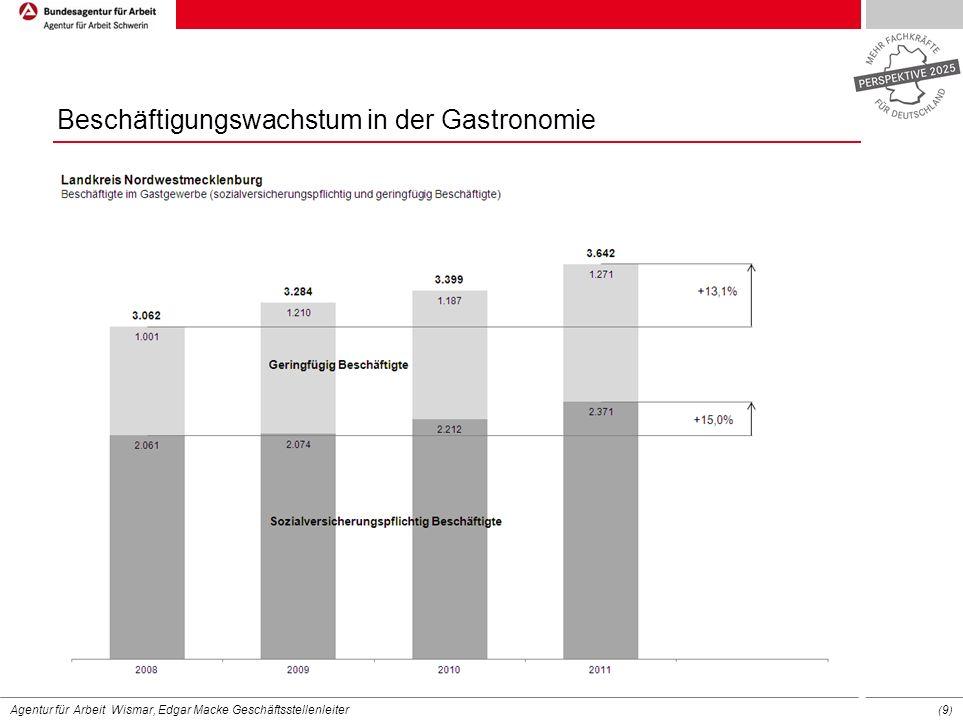 Agentur für Arbeit Wismar, Edgar Macke Geschäftsstellenleiter (9)(9) Beschäftigungswachstum in der Gastronomie 28.087
