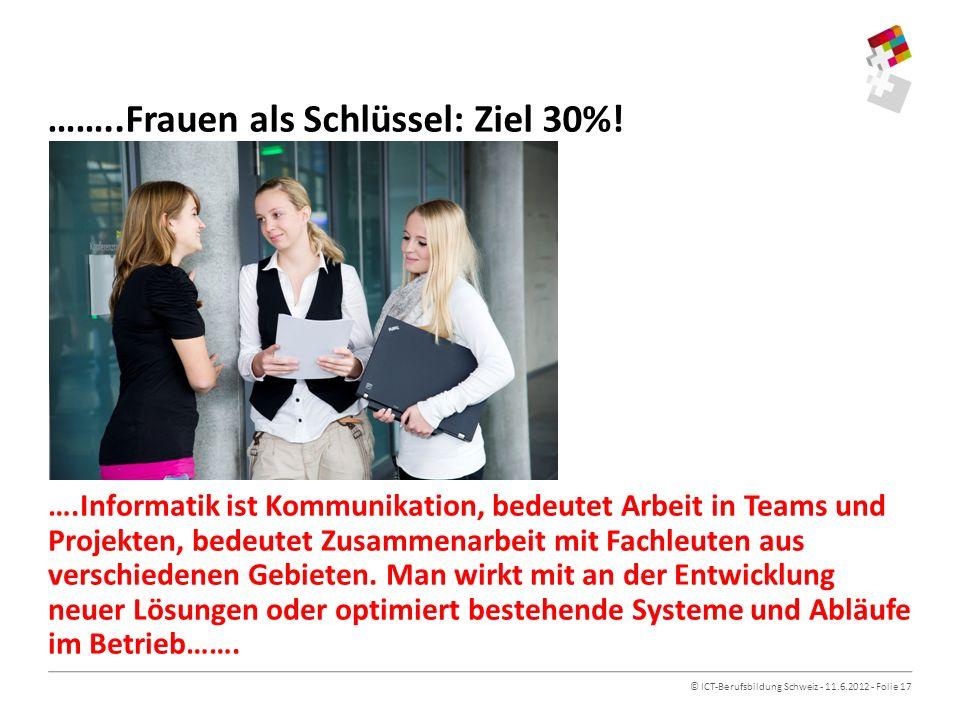 © ICT-Berufsbildung Schweiz - 11.6.2012 - Folie 17 ……..Frauen als Schlüssel: Ziel 30%.