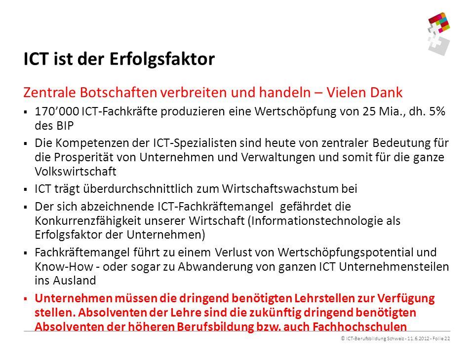 © ICT-Berufsbildung Schweiz - 11.6.2012 - Folie 22 ICT ist der Erfolgsfaktor Zentrale Botschaften verbreiten und handeln – Vielen Dank 170000 ICT-Fachkräfte produzieren eine Wertschöpfung von 25 Mia., dh.