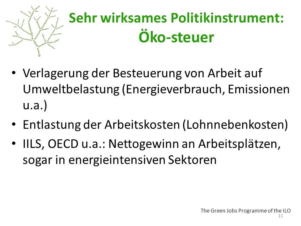 The Green Jobs Programme of the ILO Sehr wirksames Politikinstrument: Öko-steuer Verlagerung der Besteuerung von Arbeit auf Umweltbelastung (Energieverbrauch, Emissionen u.a.) Entlastung der Arbeitskosten (Lohnnebenkosten) IILS, OECD u.a.: Nettogewinn an Arbeitsplätzen, sogar in energieintensiven Sektoren 11