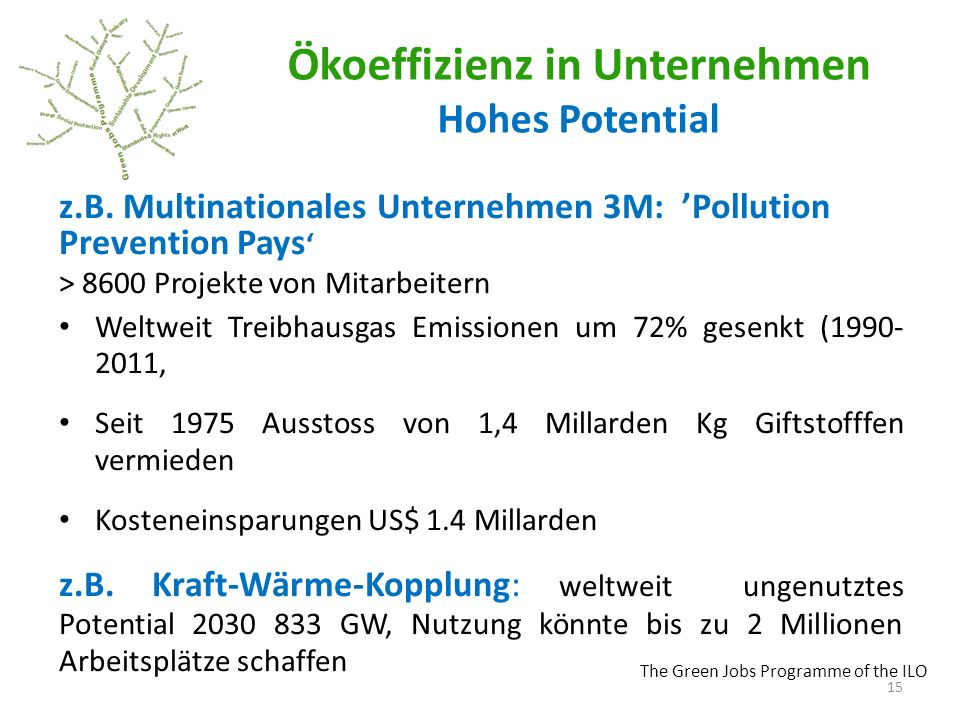 The Green Jobs Programme of the ILO Ökoeffizienz in Unternehmen Hohes Potential z.B. Multinationales Unternehmen 3M: Pollution Prevention Pays > 8600