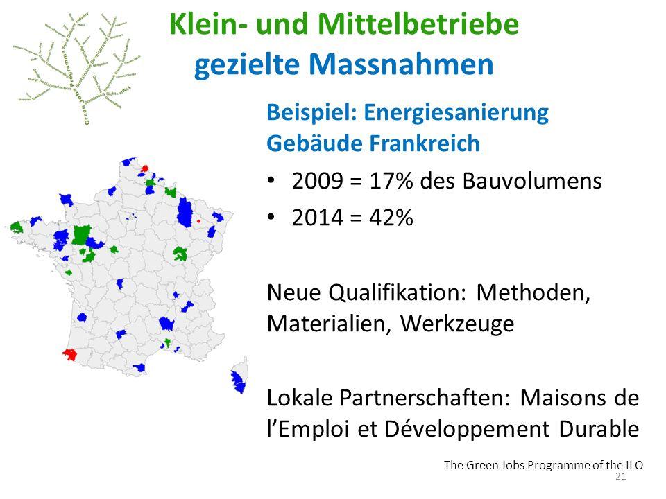 The Green Jobs Programme of the ILO Klein- und Mittelbetriebe gezielte Massnahmen Beispiel: Energiesanierung Gebäude Frankreich 2009 = 17% des Bauvolumens 2014 = 42% Neue Qualifikation: Methoden, Materialien, Werkzeuge Lokale Partnerschaften: Maisons de lEmploi et Développement Durable 21