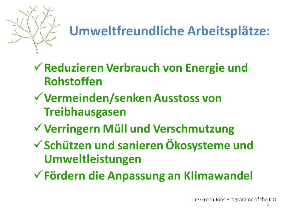 The Green Jobs Programme of the ILO 5 Umweltfreundliche Arbeitsplätze: Reduzieren Verbrauch von Energie und Rohstoffen Vermeinden/senken Ausstoss von Treibhausgasen Verringern Müll und Verschmutzung Schützen und sanieren Ökosysteme und Umweltleistungen Fördern die Anpassung an Klimawandel
