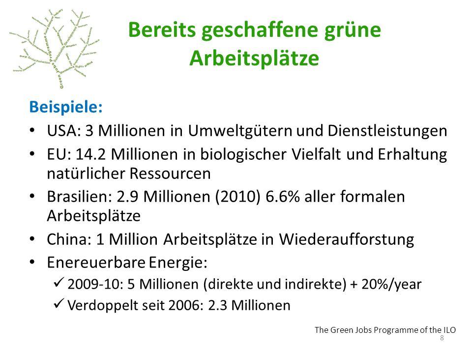 The Green Jobs Programme of the ILO Bereits geschaffene grüne Arbeitsplätze Beispiele: USA: 3 Millionen in Umweltgütern und Dienstleistungen EU: 14.2 Millionen in biologischer Vielfalt und Erhaltung natürlicher Ressourcen Brasilien: 2.9 Millionen (2010) 6.6% aller formalen Arbeitsplätze China: 1 Million Arbeitsplätze in Wiederaufforstung Enereuerbare Energie: 2009-10: 5 Millionen (direkte und indirekte) + 20%/year Verdoppelt seit 2006: 2.3 Millionen 8
