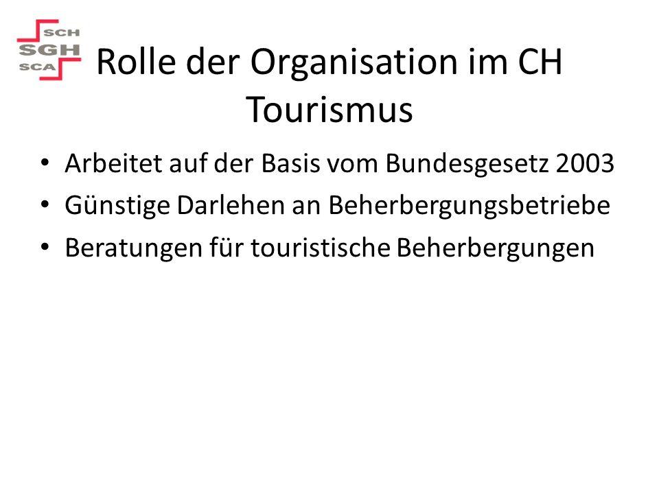 Rolle der Organisation im CH Tourismus Arbeitet auf der Basis vom Bundesgesetz 2003 Günstige Darlehen an Beherbergungsbetriebe Beratungen für touristi