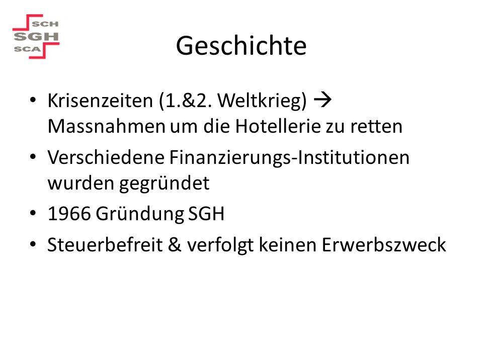 Geschichte Krisenzeiten (1.&2. Weltkrieg) Massnahmen um die Hotellerie zu retten Verschiedene Finanzierungs-Institutionen wurden gegründet 1966 Gründu