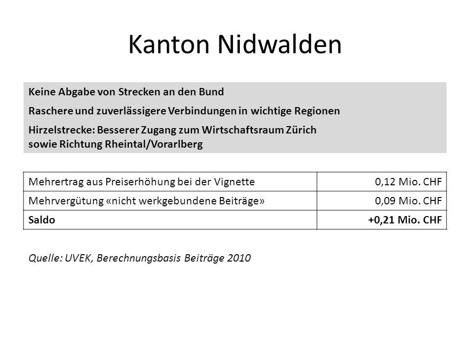 Kanton Nidwalden Keine Abgabe von Strecken an den Bund Raschere und zuverlässigere Verbindungen in wichtige Regionen Hirzelstrecke: Besserer Zugang zu