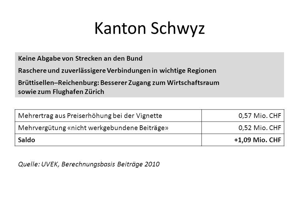 Kanton Schwyz Keine Abgabe von Strecken an den Bund Raschere und zuverlässigere Verbindungen in wichtige Regionen Brüttisellen–Reichenburg: Besserer Z