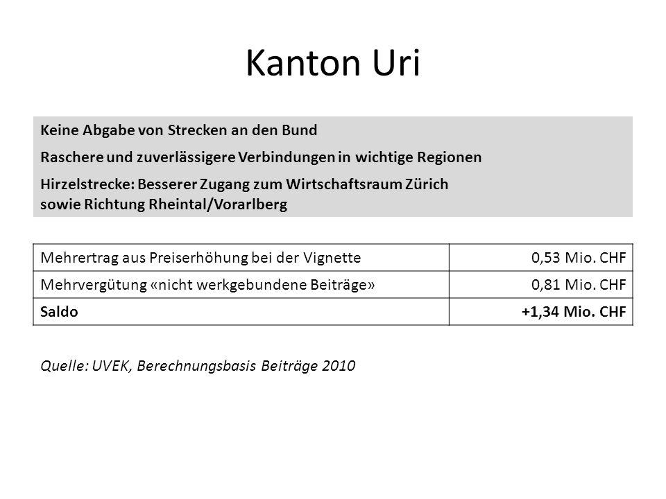 Kanton Uri Keine Abgabe von Strecken an den Bund Raschere und zuverlässigere Verbindungen in wichtige Regionen Hirzelstrecke: Besserer Zugang zum Wirt