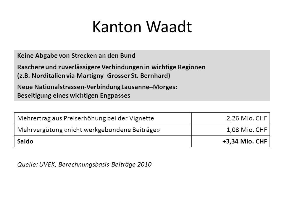 Kanton Waadt Keine Abgabe von Strecken an den Bund Raschere und zuverlässigere Verbindungen in wichtige Regionen (z.B. Norditalien via Martigny–Grosse