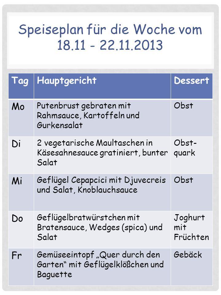 Speiseplan für die Woche vom 18.11 - 22.11.2013 TagHauptgerichtDessert Mo Putenbrust gebraten mit Rahmsauce, Kartoffeln und Gurkensalat Obst Di 2 vegetarische Maultaschen in Käsesahnesauce gratiniert, bunter Salat Obst- quark Mi Geflügel Cepapcici mit Djuvecreis und Salat, Knoblauchsauce Obst Do Geflügelbratwürstchen mit Bratensauce, Wedges (spica) und Salat Joghurt mit Früchten Fr Gemüseeintopf Quer durch den Garten mit Geflügelklößchen und Baguette Gebäck