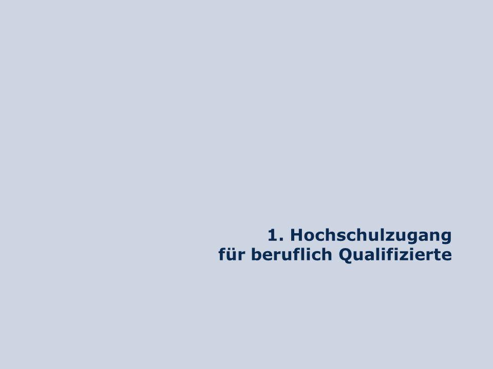 Umsetzung in den Landesgesetzen Masterzugang ohne ersten Hochschulabschluss Bundesland Besondere Zugangsregeln zu weiterbildenden Masterstudiengängen Baden-Württembergnein Bayernnein Berlinnein Berlin (Gesetzentwurf)ja Brandenburgnein Bremenja Hamburgja Hessenja Mecklenburg-Vorp.ja Niedersachsennein Nordrhein-Westfalennein Rheinland-Pfalzja Saarlandnein Sachsennein Sachsen-Anhaltja Schleswig-Holsteinja Thüringenja Stand: Dezember 2010; Quellen: Rechtsvorschriften der Länder; eigene Darstellung Abfrage beim HRK- Hochschulkompass (Januar 2011): Anzahl weiterbildender Masterstudiengänge in Deutschland: 578 (9,5% aller Master- programme) ABER: Nur 250 (4,1%) an Hochschulen in Bundesländern mit besonderen Zugangs- regeln