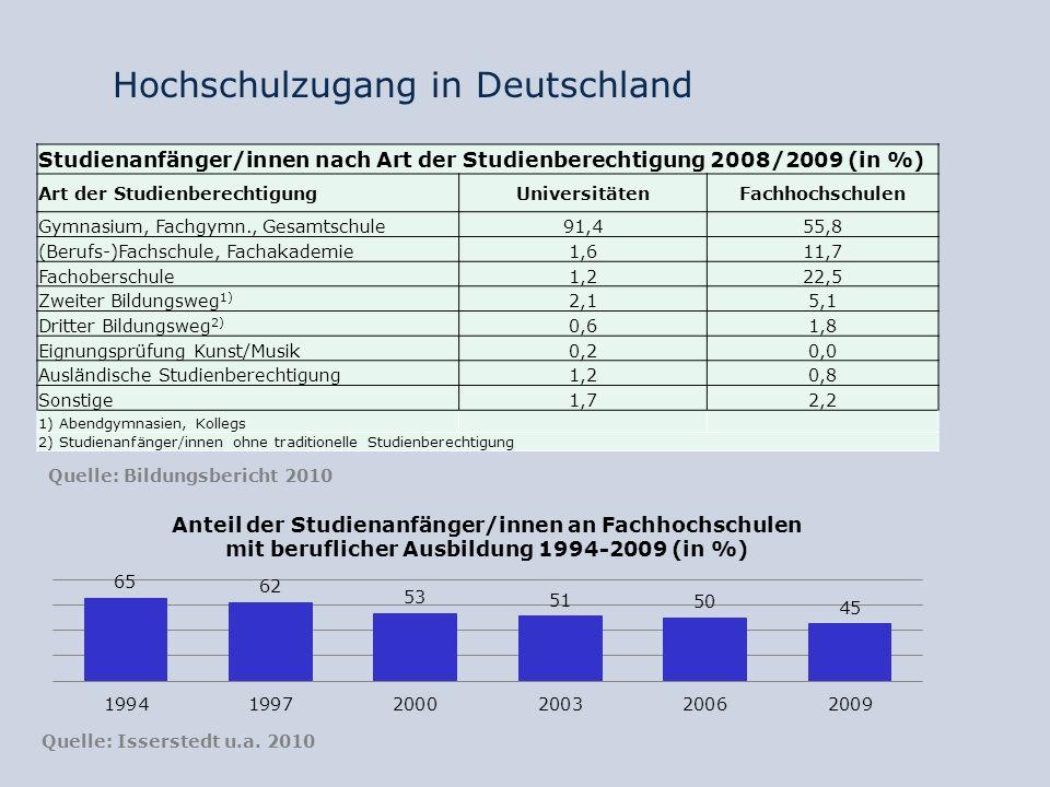 Strukturen des Bildungssystems Aufbau des Bildungswesens in Deutschland Aufbau des Bildungswesens in Schweden Quelle: Eurydice-Datenbank