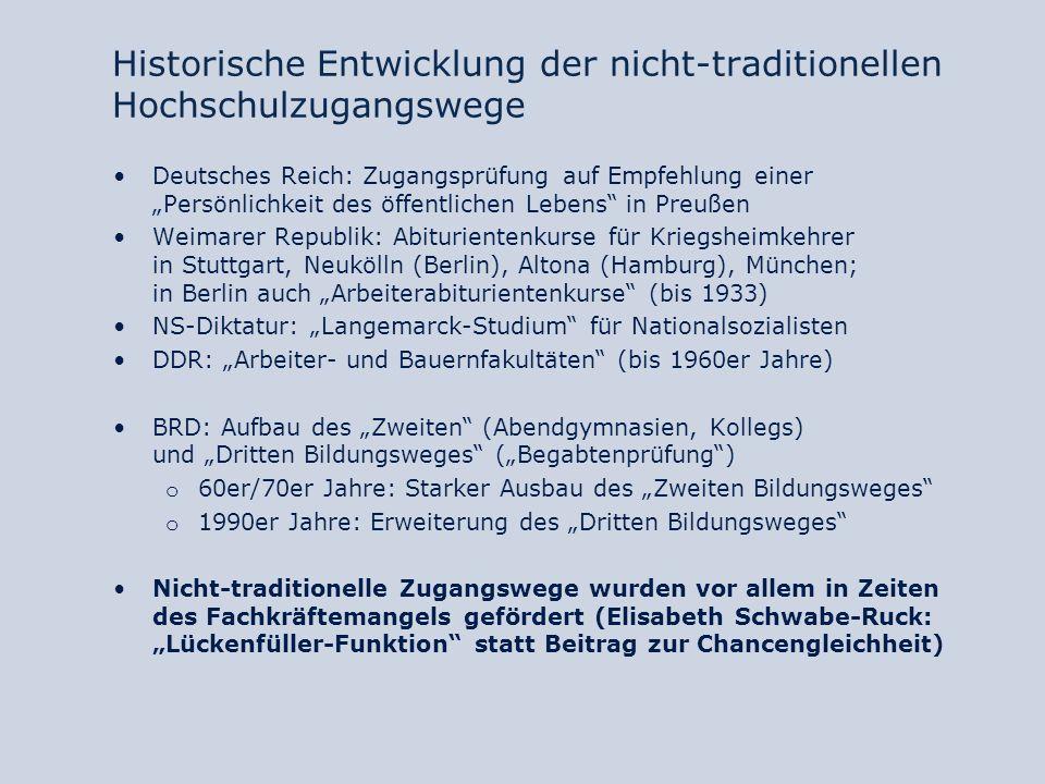 Umsetzung in den Landesgesetzen Grad der Verbindlichkeit in den Landeshochschulgesetzen BundeslandAnrechnung von Kompetenzen Baden-Württembergmöglich (PO) Bayernmöglich (PO) Berlinnein Berlin (Gesetzentwurf)gewährleistet Brandenburgnein Bremengewährleistet Hamburggewährleistet Hessenmögl.