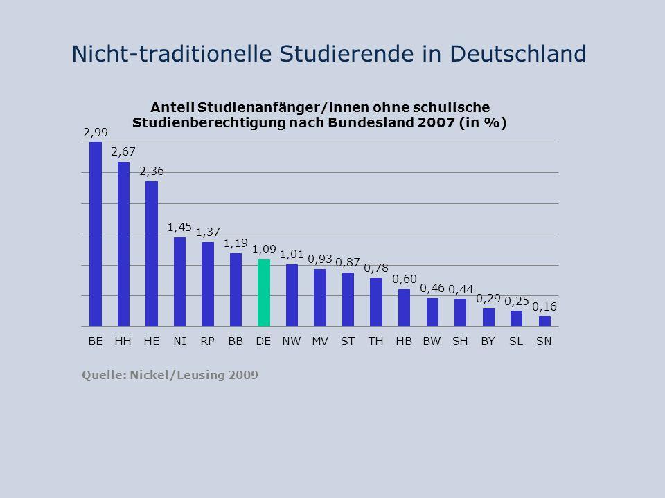 Anzahl berufsbegleitender Studiengänge Anzahl berufsbegleitende und duale Studiengänge sowie Fernstudiengänge in Deutschland, nur grundständige Studiengänge HIS 2009IGBCE 2010 Anzahl berufsbegl.