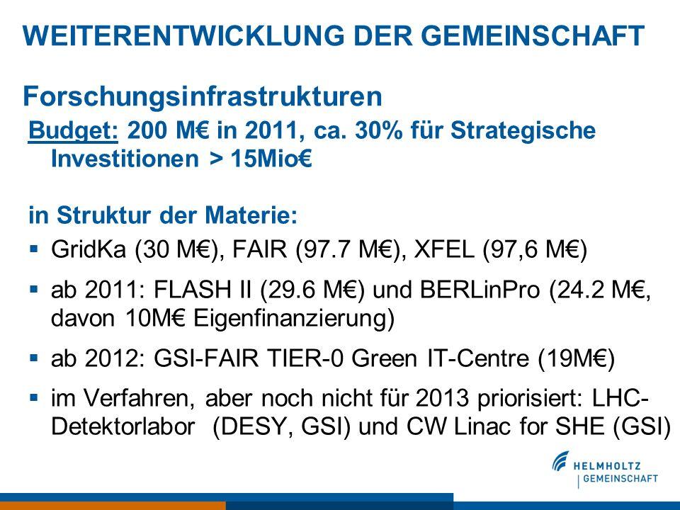 WEITERENTWICKLUNG DER GEMEINSCHAFT Forschungsinfrastrukturen Budget: 200 M in 2011, ca. 30% für Strategische Investitionen > 15Mio in Struktur der Mat