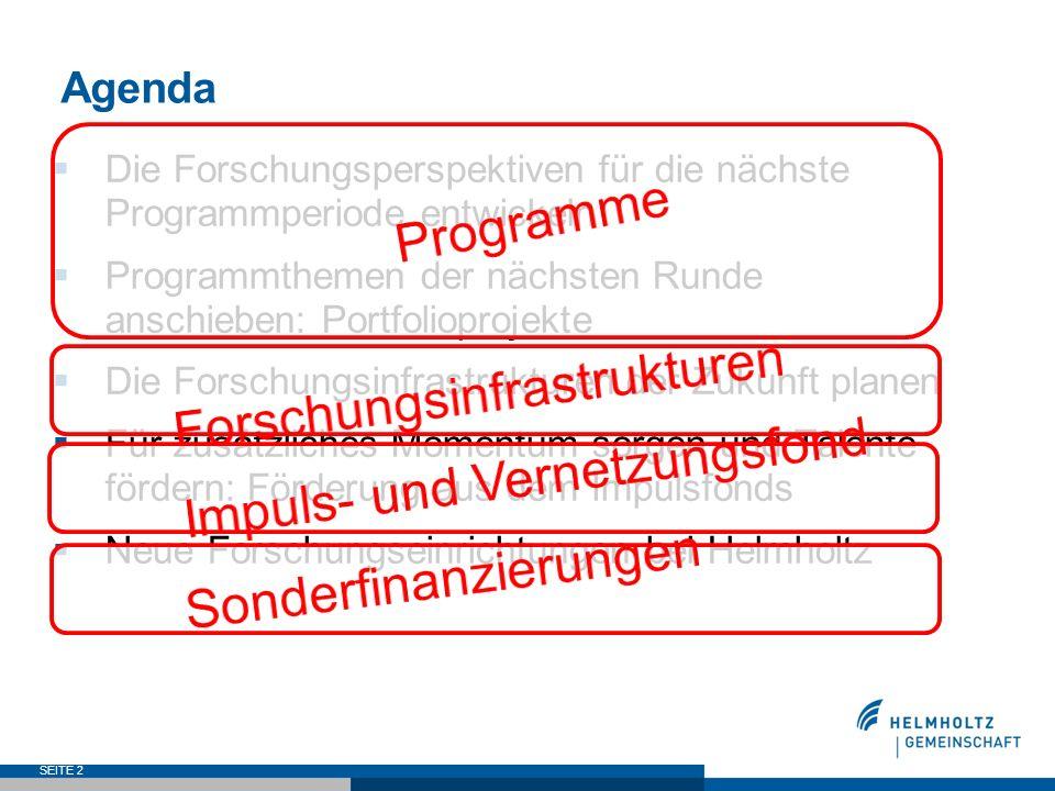 Agenda Die Forschungsperspektiven für die nächste Programmperiode entwickeln Programmthemen der nächsten Runde anschieben: Portfolioprojekte Die Forsc