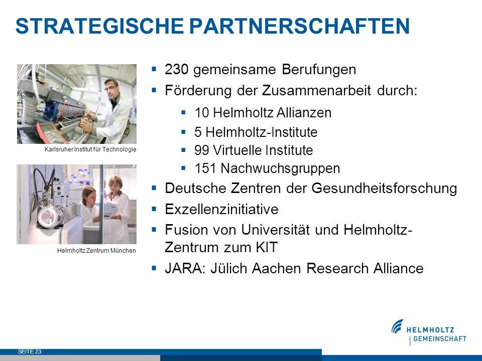 STRATEGISCHE PARTNERSCHAFTEN 230 gemeinsame Berufungen Förderung der Zusammenarbeit durch: 10 Helmholtz Allianzen 5 Helmholtz-Institute 99 Virtuelle I