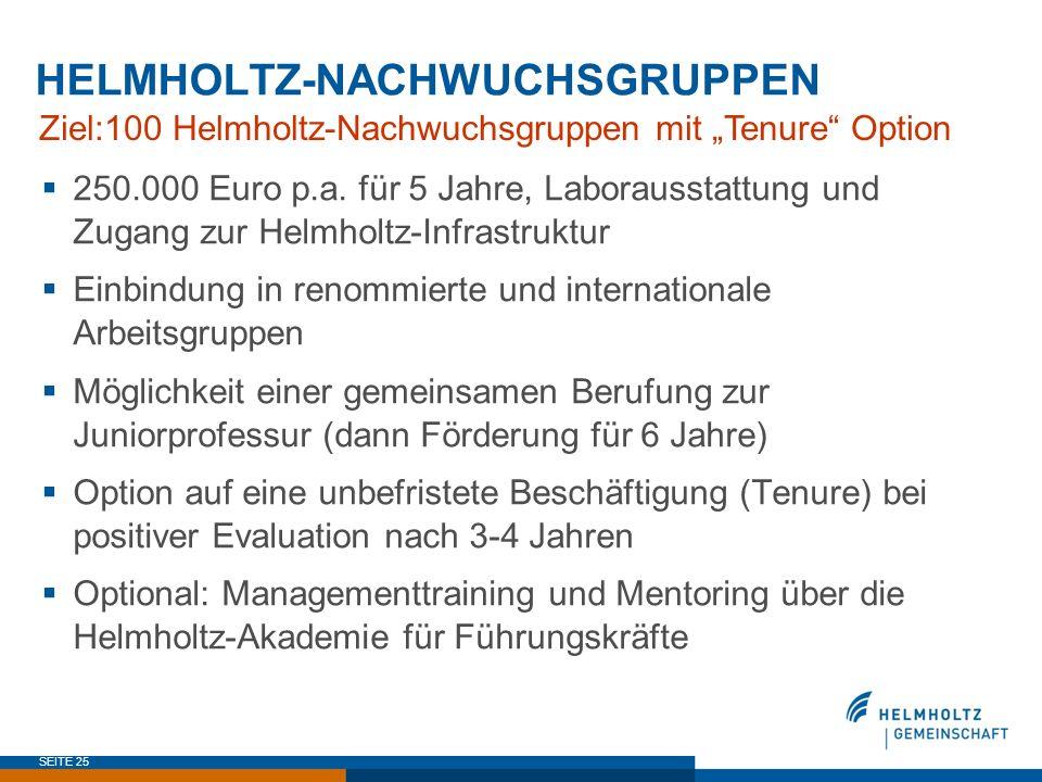 SEITE 25 HELMHOLTZ-NACHWUCHSGRUPPEN Ziel:100 Helmholtz-Nachwuchsgruppen mit Tenure Option 250.000 Euro p.a. für 5 Jahre, Laborausstattung und Zugang z