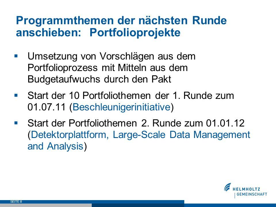 Programmthemen der nächsten Runde anschieben: Portfolioprojekte Umsetzung von Vorschlägen aus dem Portfolioprozess mit Mitteln aus dem Budgetaufwuchs