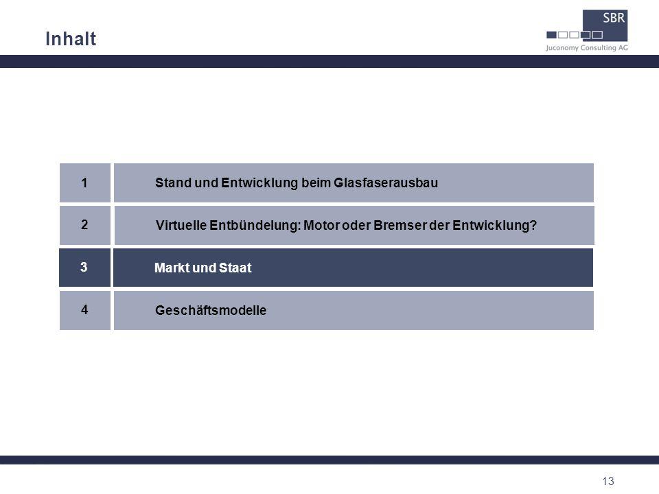 13 Inhalt Virtuelle Entbündelung: Motor oder Bremser der Entwicklung? 2 Stand und Entwicklung beim Glasfaserausbau 1 Geschäftsmodelle 4 Markt und Staa