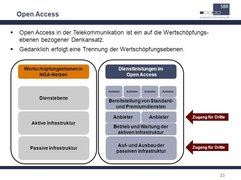 23 Open Access Open Access in der Telekommunikation ist ein auf die Wertschöpfungs- ebenen bezogener Denkansatz. Gedanklich erfolgt eine Trennung der