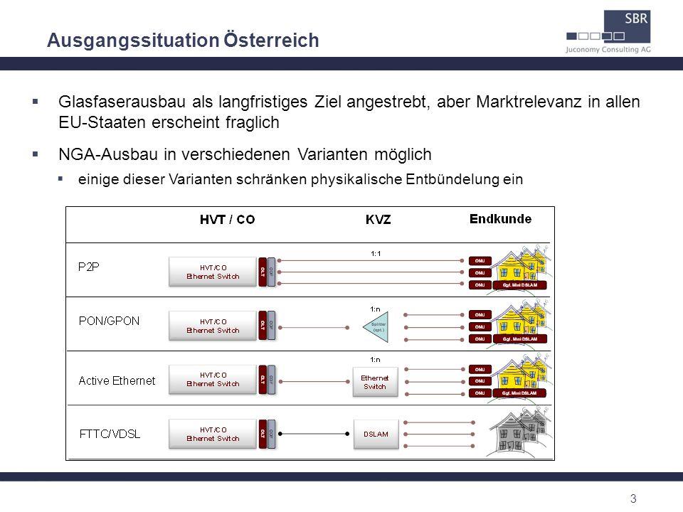 14 Endkunden Versorger (EVU) Kabelnetz- betreiber EU NGA- Empfehlung Geschäfts- modelle der Unternehmen EU-Rechts- rahmen & öTKG Welche Handlungsoptionen und Lösungsalternativen bestehen.