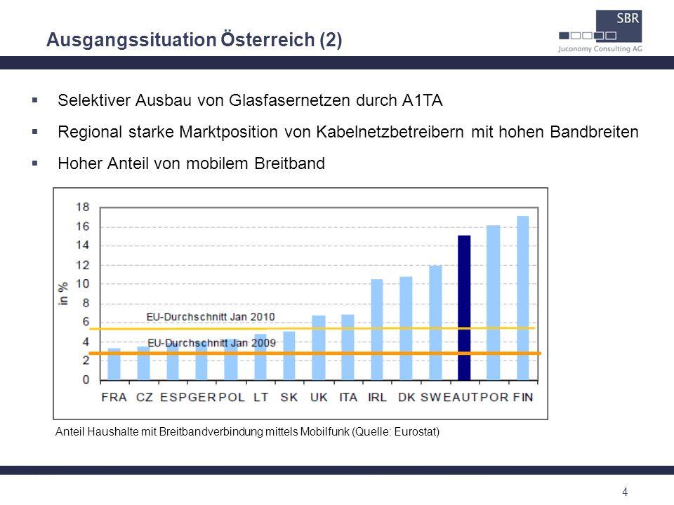 4 Selektiver Ausbau von Glasfasernetzen durch A1TA Regional starke Marktposition von Kabelnetzbetreibern mit hohen Bandbreiten Hoher Anteil von mobile