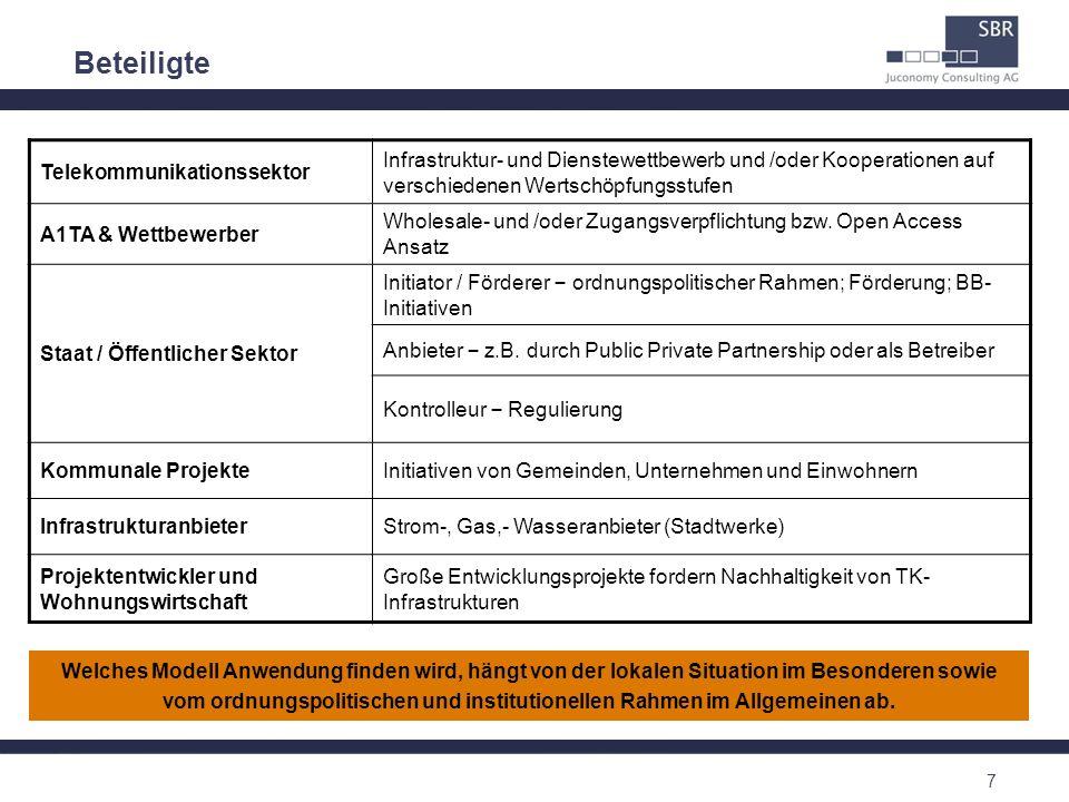 7 Telekommunikationssektor Infrastruktur- und Dienstewettbewerb und /oder Kooperationen auf verschiedenen Wertschöpfungsstufen A1TA & Wettbewerber Who