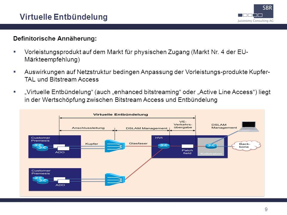 9 Definitorische Annäherung: Vorleistungsprodukt auf dem Markt für physischen Zugang (Markt Nr. 4 der EU- Märkteempfehlung) Auswirkungen auf Netzstruk