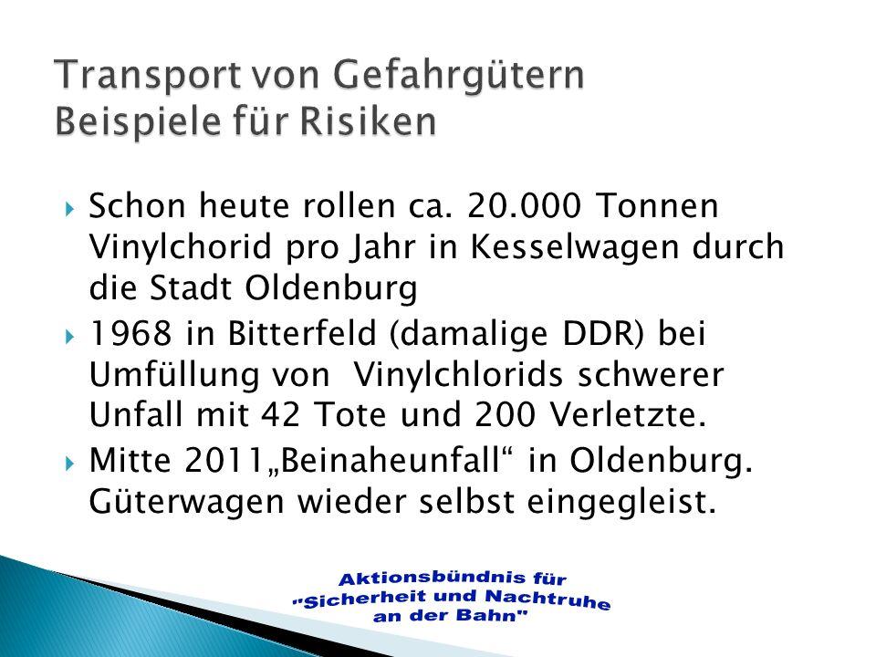 Schon heute rollen ca. 20.000 Tonnen Vinylchorid pro Jahr in Kesselwagen durch die Stadt Oldenburg 1968 in Bitterfeld (damalige DDR) bei Umfüllung von