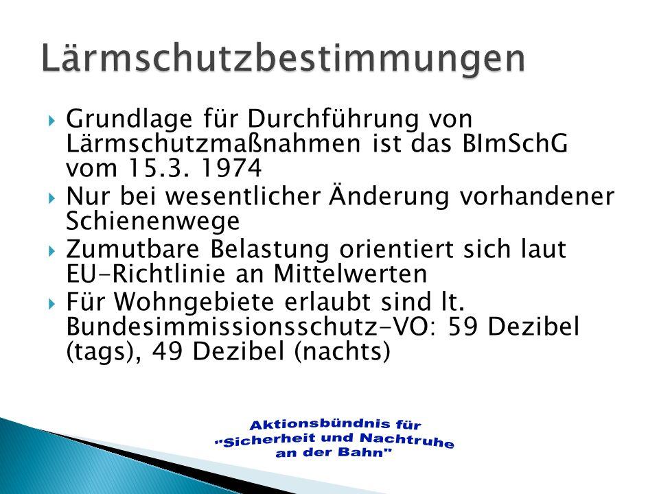 Grundlage für Durchführung von Lärmschutzmaßnahmen ist das BImSchG vom 15.3. 1974 Nur bei wesentlicher Änderung vorhandener Schienenwege Zumutbare Bel
