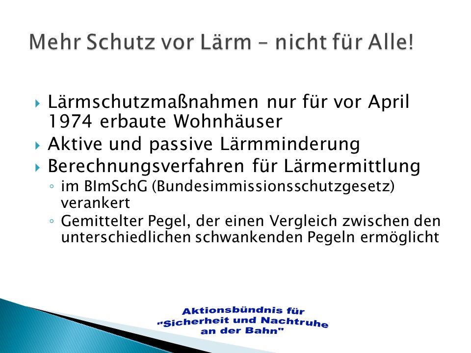 Lärmschutzmaßnahmen nur für vor April 1974 erbaute Wohnhäuser Aktive und passive Lärmminderung Berechnungsverfahren für Lärmermittlung im BImSchG (Bun