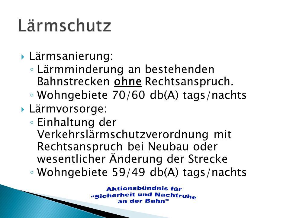 Lärmsanierung: Lärmminderung an bestehenden Bahnstrecken ohne Rechtsanspruch. Wohngebiete 70/60 db(A) tags/nachts Lärmvorsorge: Einhaltung der Verkehr
