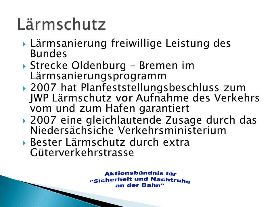 Lärmsanierung freiwillige Leistung des Bundes Strecke Oldenburg – Bremen im Lärmsanierungsprogramm 2007 hat Planfeststellungsbeschluss zum JWP Lärmsch