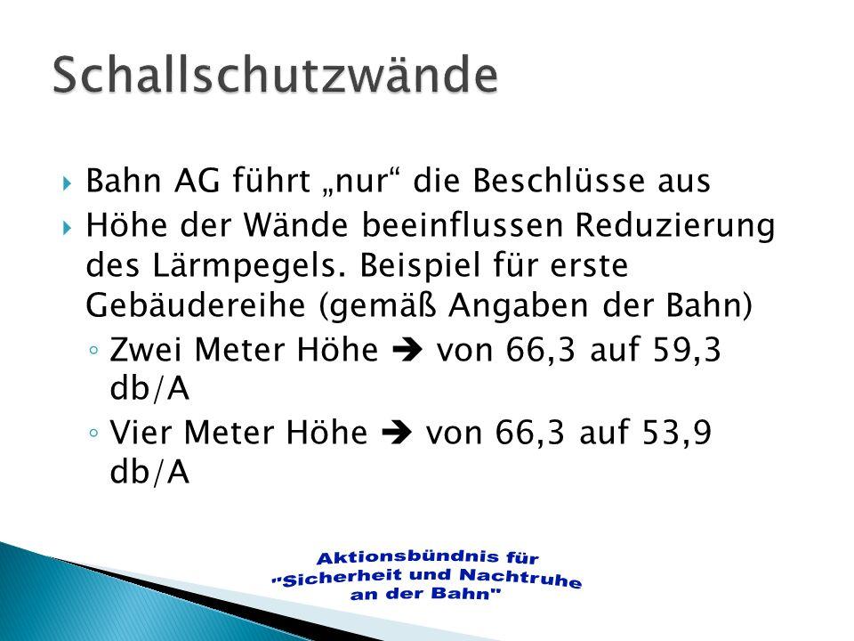 Bahn AG führt nur die Beschlüsse aus Höhe der Wände beeinflussen Reduzierung des Lärmpegels. Beispiel für erste Gebäudereihe (gemäß Angaben der Bahn)