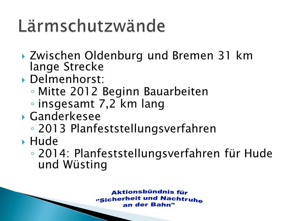 Zwischen Oldenburg und Bremen 31 km lange Strecke Delmenhorst: Mitte 2012 Beginn Bauarbeiten insgesamt 7,2 km lang Ganderkesee 2013 Planfeststellungsv