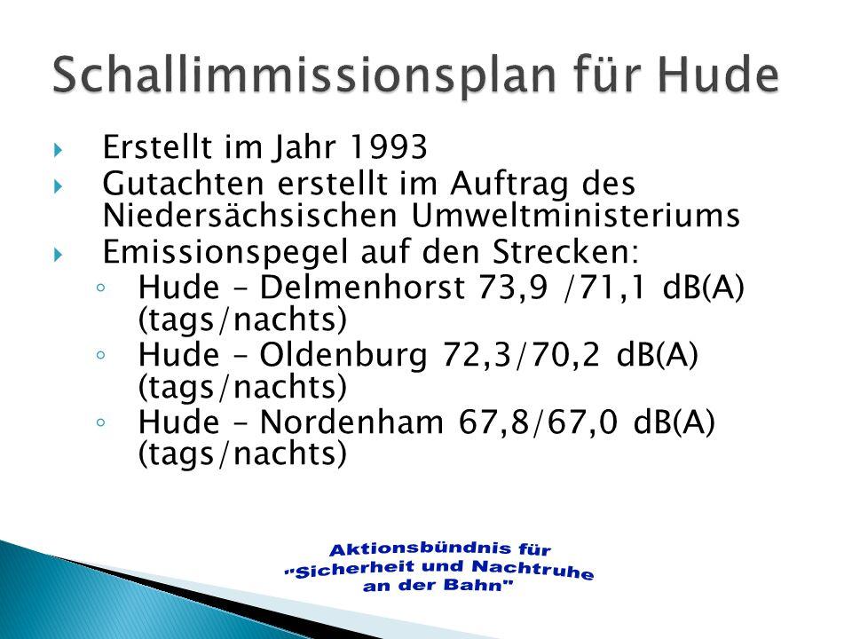 Erstellt im Jahr 1993 Gutachten erstellt im Auftrag des Niedersächsischen Umweltministeriums Emissionspegel auf den Strecken: Hude – Delmenhorst 73,9