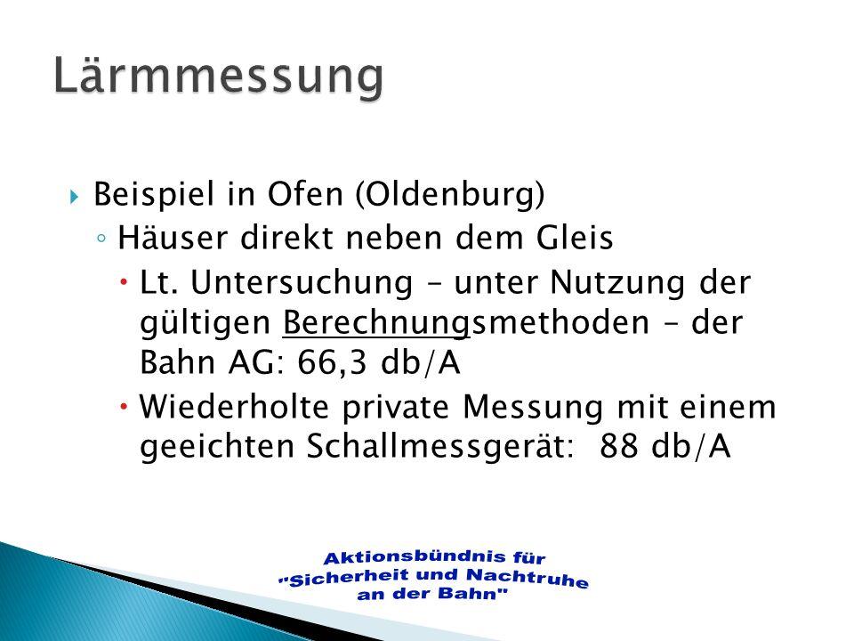 Beispiel in Ofen (Oldenburg) Häuser direkt neben dem Gleis Lt. Untersuchung – unter Nutzung der gültigen Berechnungsmethoden – der Bahn AG: 66,3 db/A