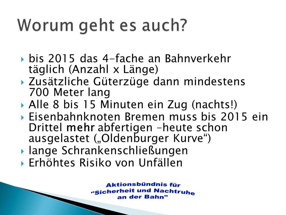 Bahn AG führt nur die Beschlüsse aus Höhe der Wände beeinflussen Reduzierung des Lärmpegels.