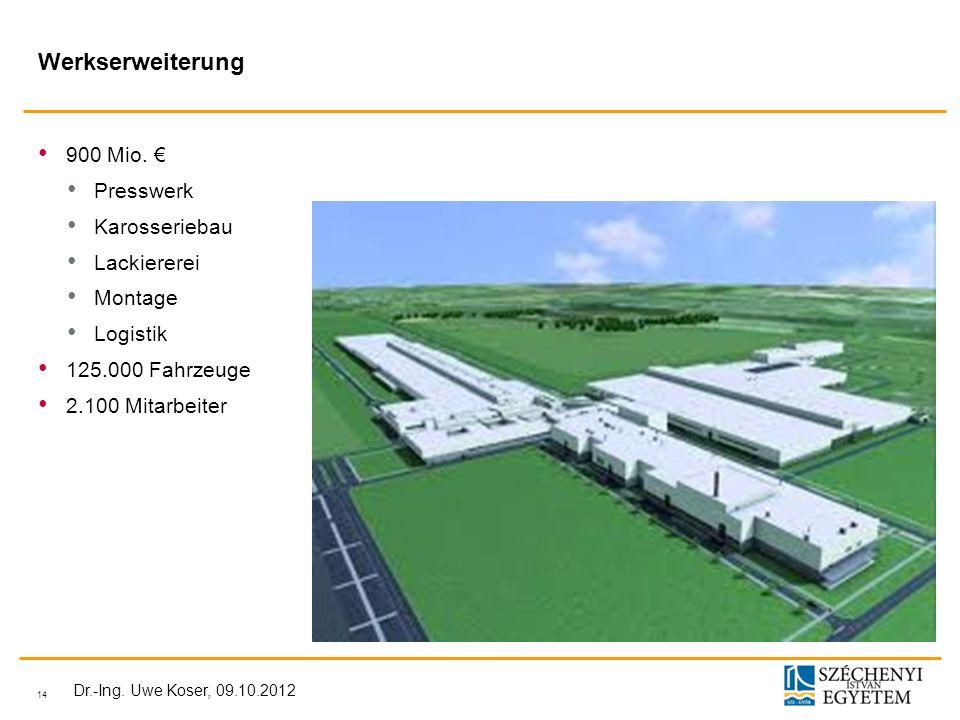 14 Dr.-Ing.Uwe Koser, 09.10.2012 Werkserweiterung 900 Mio.