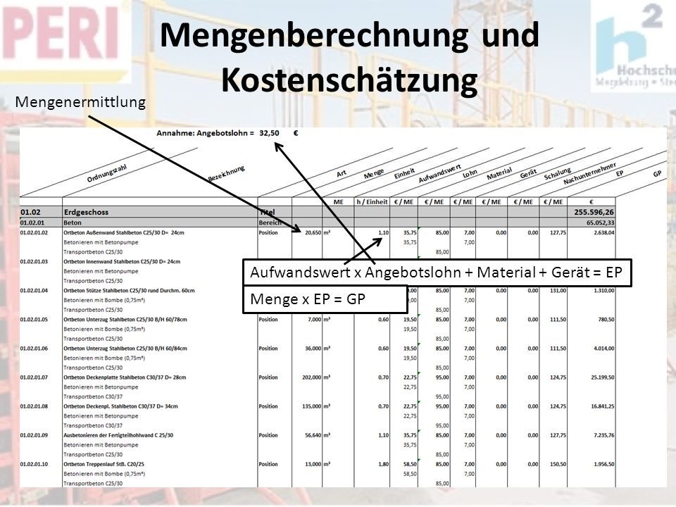 Mengenberechnung und Kostenschätzung Mengenermittlung Aufwandswert x Angebotslohn + Material + Gerät = EP Menge x EP = GP