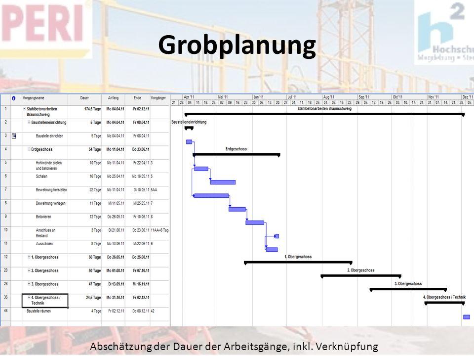 Grobplanung Abschätzung der Dauer der Arbeitsgänge, inkl. Verknüpfung