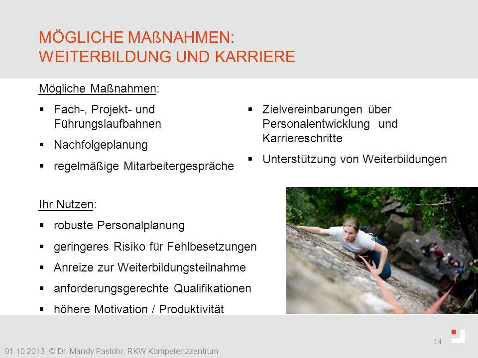 14 01.10.2013, © Dr. Mandy Pastohr, RKW Kompetenzzentrum MÖGLICHE MAßNAHMEN: WEITERBILDUNG UND KARRIERE Mögliche Maßnahmen: Fach-, Projekt- und Führun