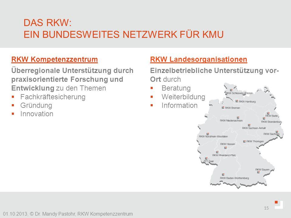 15 01.10.2013, © Dr. Mandy Pastohr, RKW Kompetenzzentrum RKW Kompetenzzentrum Überregionale Unterstützung durch praxisorientierte Forschung und Entwic