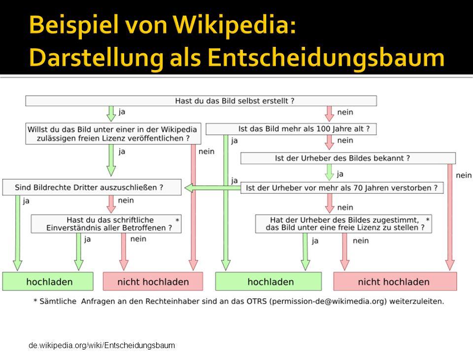 de.wikipedia.org/wiki/Entscheidungsbaum