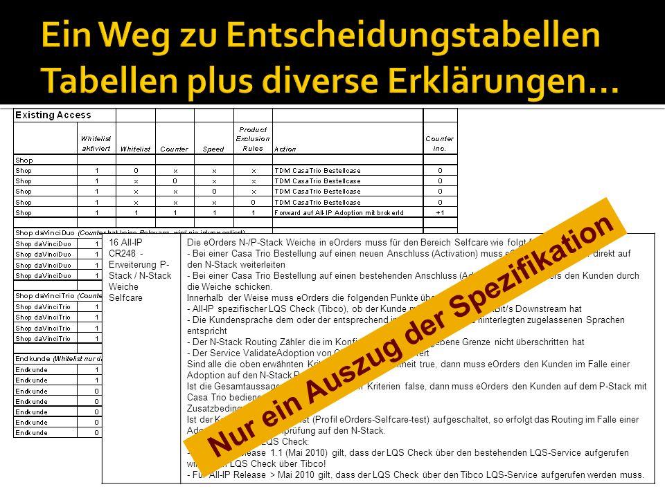 Input nein ja nein 1. Beispiel adaptiert von www.informit.de