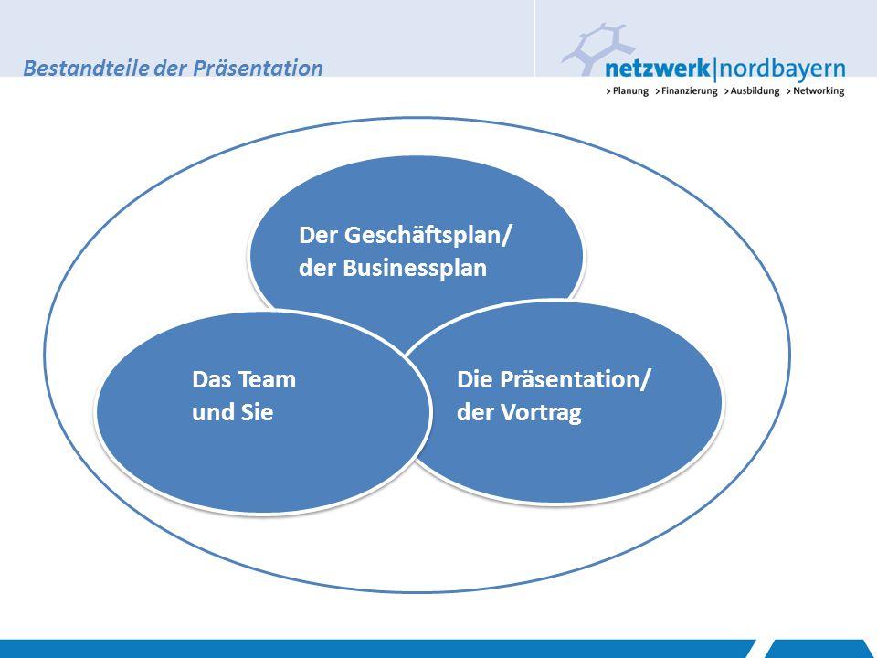 Bestandteile der Präsentation Der Geschäftsplan/ der Businessplan Das Team und Sie Die Präsentation/ der Vortrag