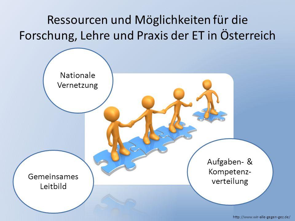 Ressourcen und Möglichkeiten für die Forschung, Lehre und Praxis der ET in Österreich http://www.wir-alle-gegen-gez.de/ Nationale Vernetzung Gemeinsam